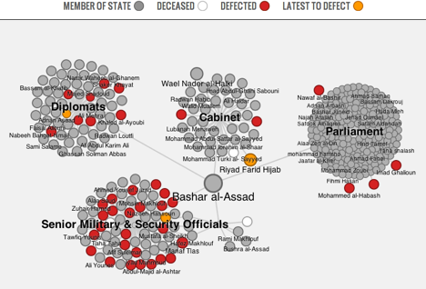 Screen grab from interactive tool on high ranking Syrian defections from Al-Assad's regime compiled by Al Jazeera and Movements.org